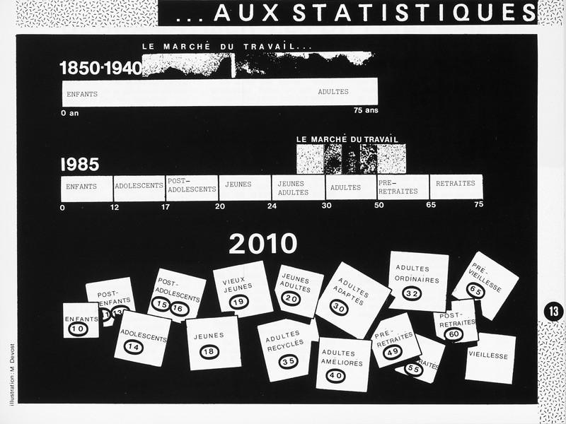 Illustration: M. Devost, ...aux statistiques, Ciel variable 1, p.13. © Tous droits réservés