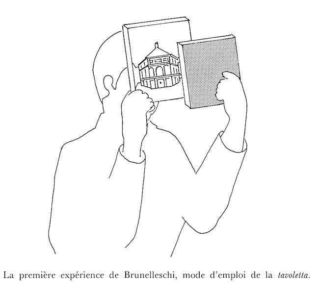 Première expérience de Brunelleschi, mode d'emploi de la tavoletta. (Ce schéma est tiré du livre d'Hubert Damisch, L'origine de la perspective, Paris, Flammarion, 1987.)